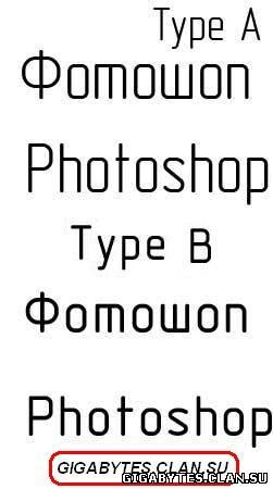 Чертежный шрифт ГОСТ 230481 GOST type A и type B для